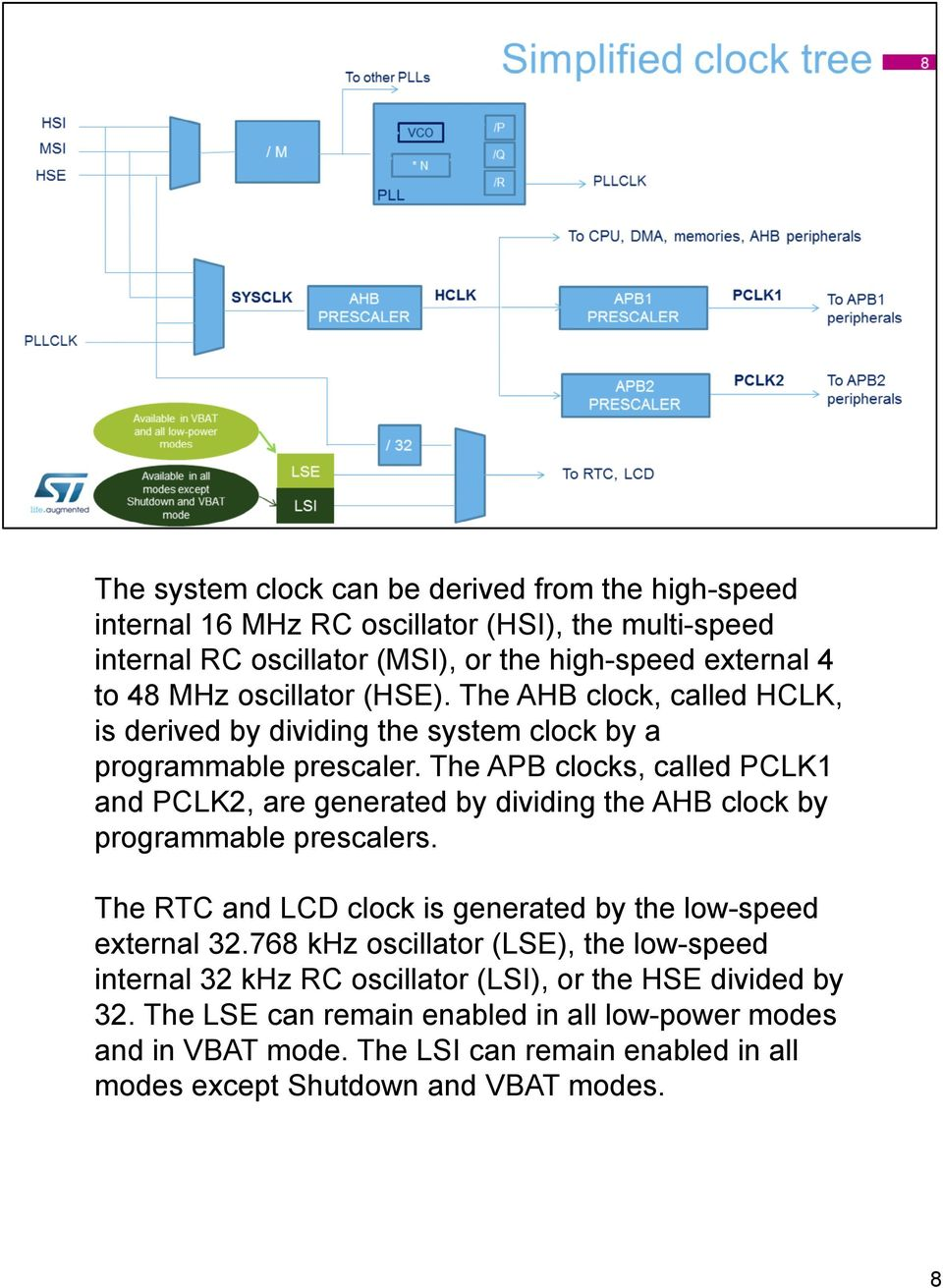 The APB clocks, called PCLK1 and PCLK2, are generated by dividing the AHB clock by programmable prescalers. The RTC and LCD clock is generated by the low-speed external 32.