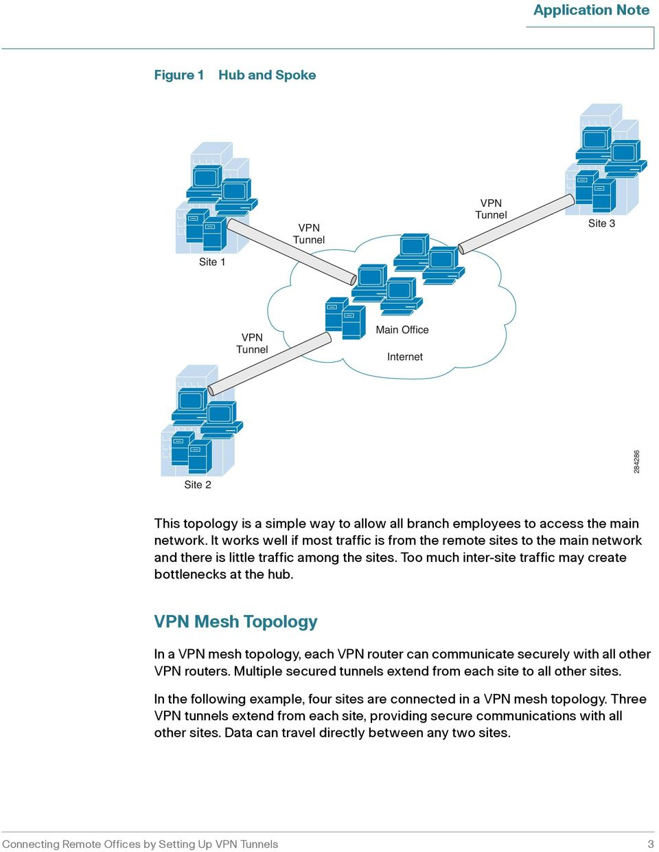 VPN Mesh Topology In a VPN mesh topology, each VPN router can communicate securely with all other VPN routers. Multiple secured tunnels extend from each site to all other sites.