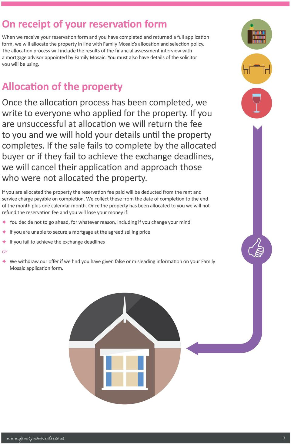 You must also have details of the solicitor you will be using. Allocation of the property Once the allocation process has been completed, we write to everyone who applied for the property.