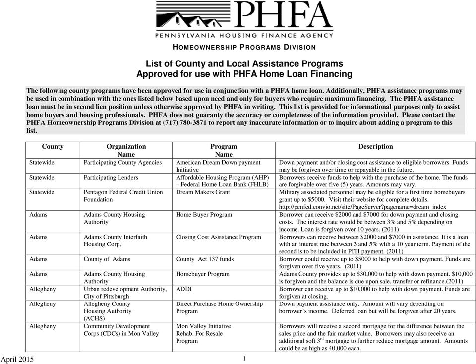 The PHFA assistance loan must be in second lien position unless otherwise approved by PHFA in writing.