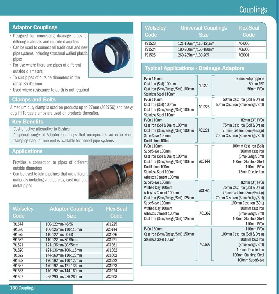 duty clamp is used on products up to 27mm (AC2756) and heavy duty Hi
