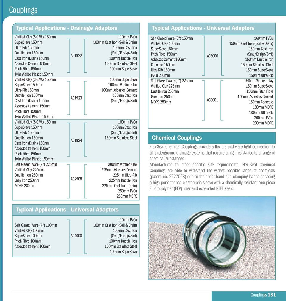 lled Plastic 150mm Vitrified Clay (S.G.W.