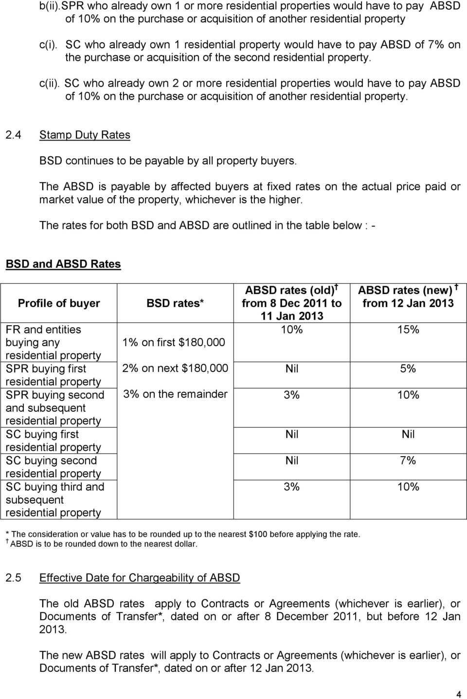SC who already own 2 or more residential properties would have to pay ABSD of 10% on the purchase or acquisition of another residential property. 2.4 Stamp Duty Rates BSD continues to be payable by all property buyers.
