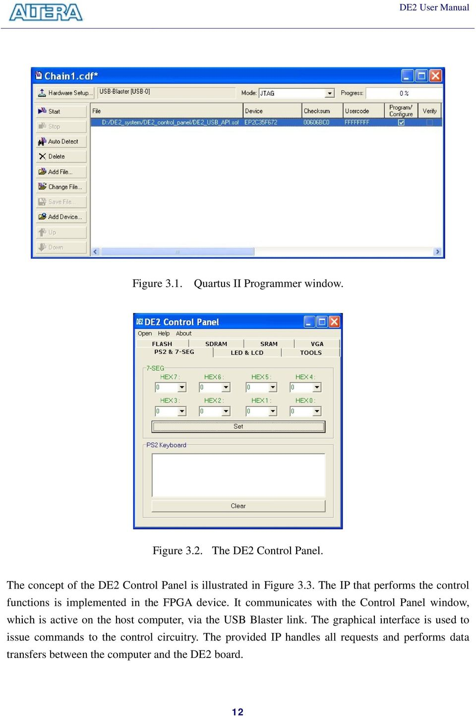3. The IP that performs the control functions is implemented in the FPGA device.