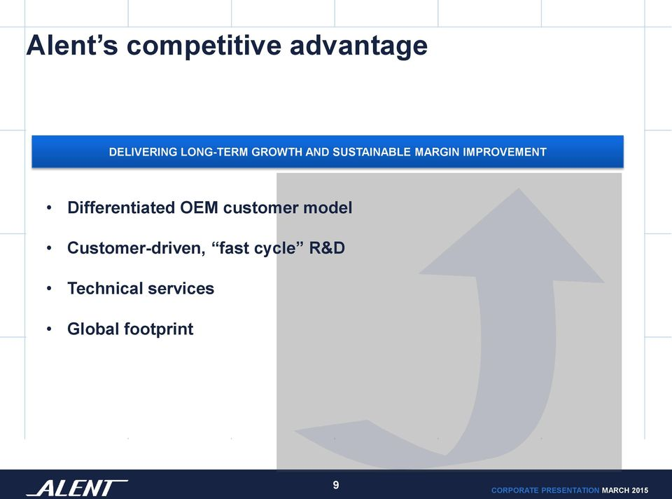 IMPROVEMENT Differentiated OEM customer model