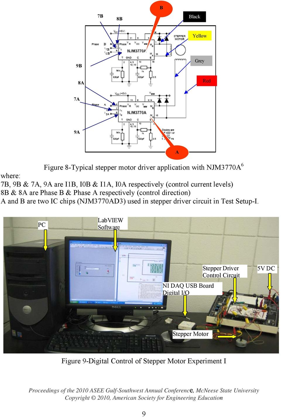 direction) A and B are two IC chips (NJM3770AD3) used in stepper driver circuit in Test Setup-I.