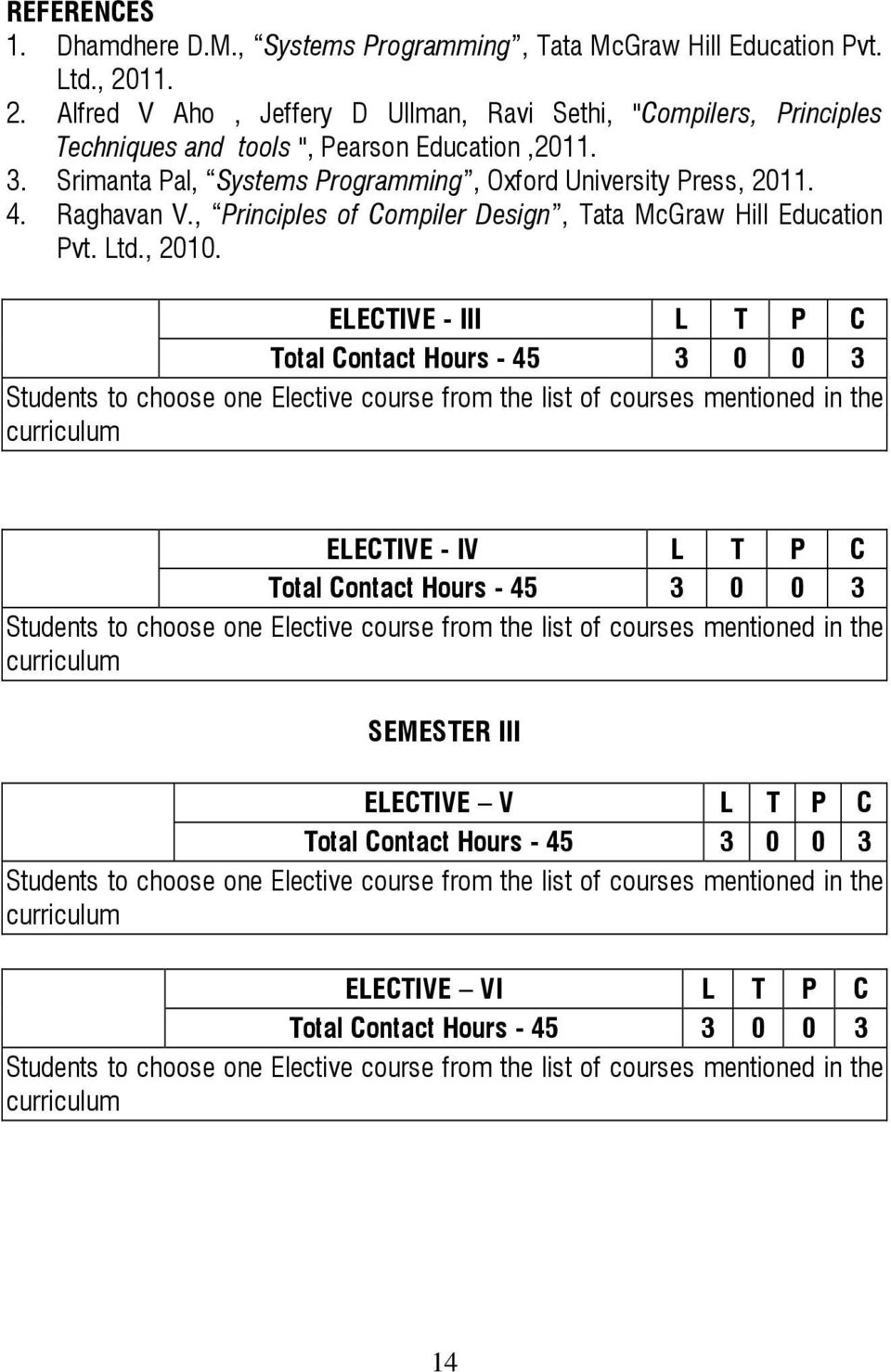 ELECTIVE - III L T P C Total Contact Hours - 45 3 0 0 3 Students to choose one Elective course from the list of courses mentioned in the curriculum ELECTIVE - IV L T P C Total Contact Hours - 45 3 0