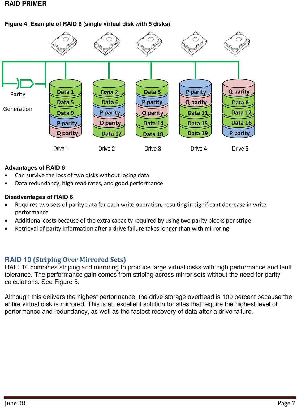 Data redundancy, high read rates, and good performance Disadvantages of RAID 6 Requires two sets of parity data for each write operation, resulting in significant decrease in write performance