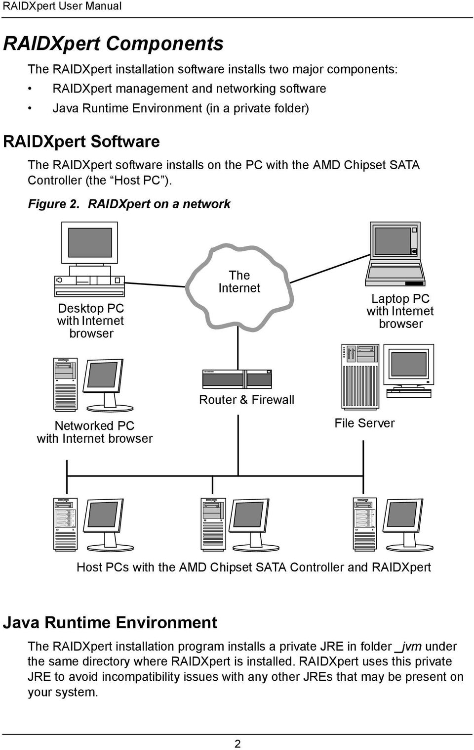RAIDXpert on a network Desktop PC with Internet browser The Internet Laptop PC with Internet browser Networked PC with Internet browser Router & Firewall File Server Host PCs with the AMD Chipset