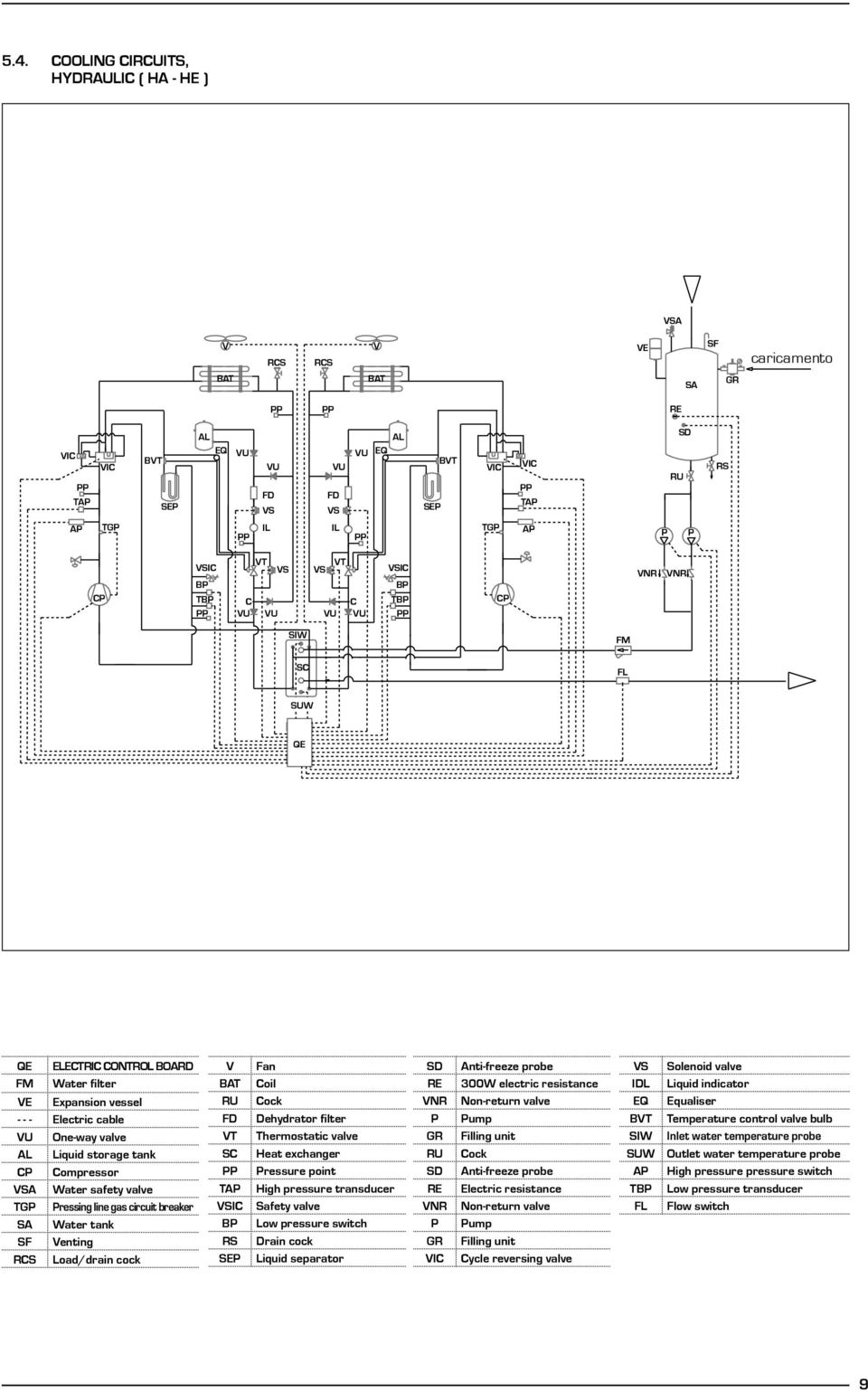florida heat pump diagram