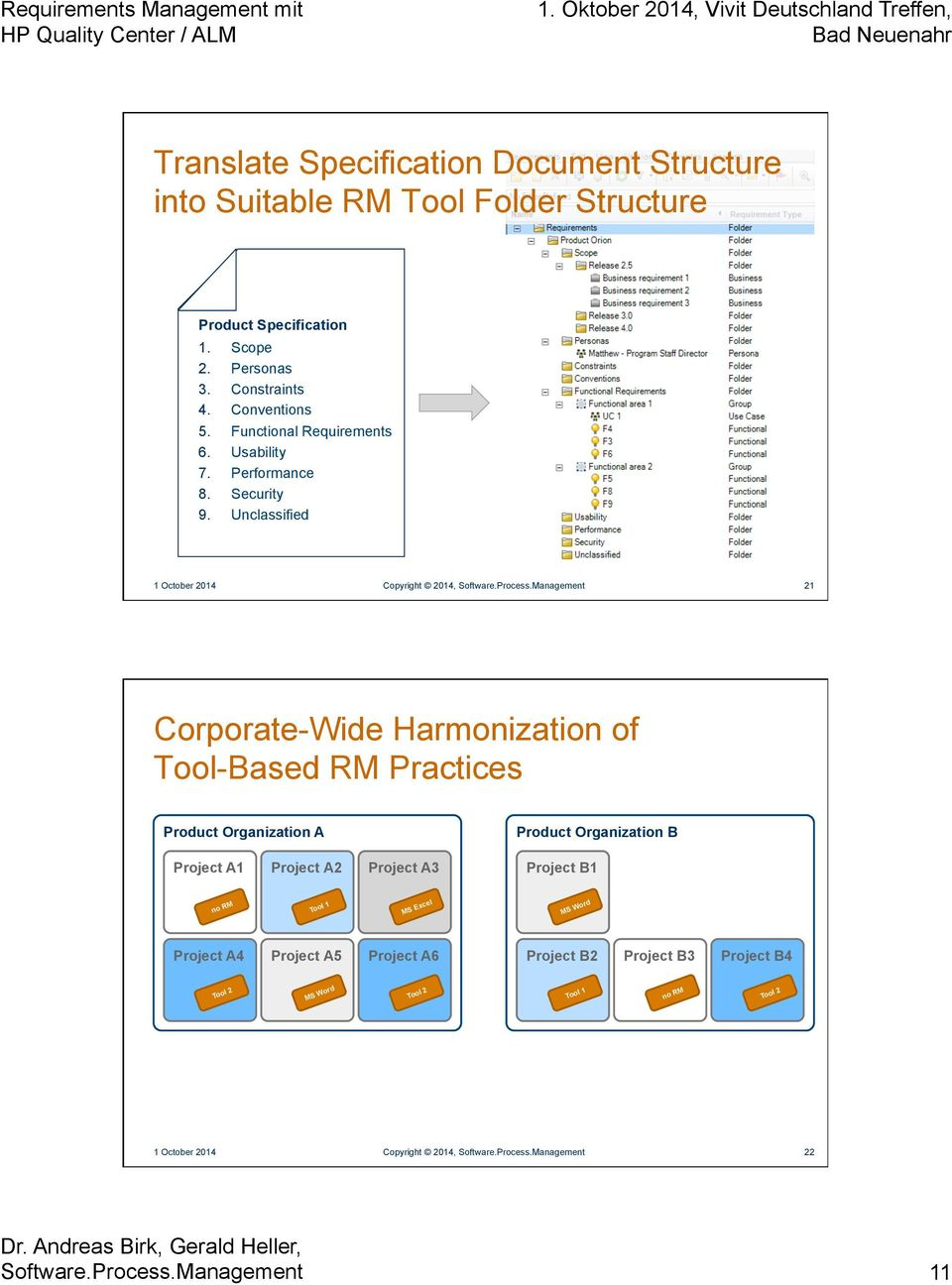 Management 21 Corporate-Wide Harmonization of Tool-Based RM Practices Product Organization A Project A1 Project A2 Project A3 Product Organization B Project B1 no RM