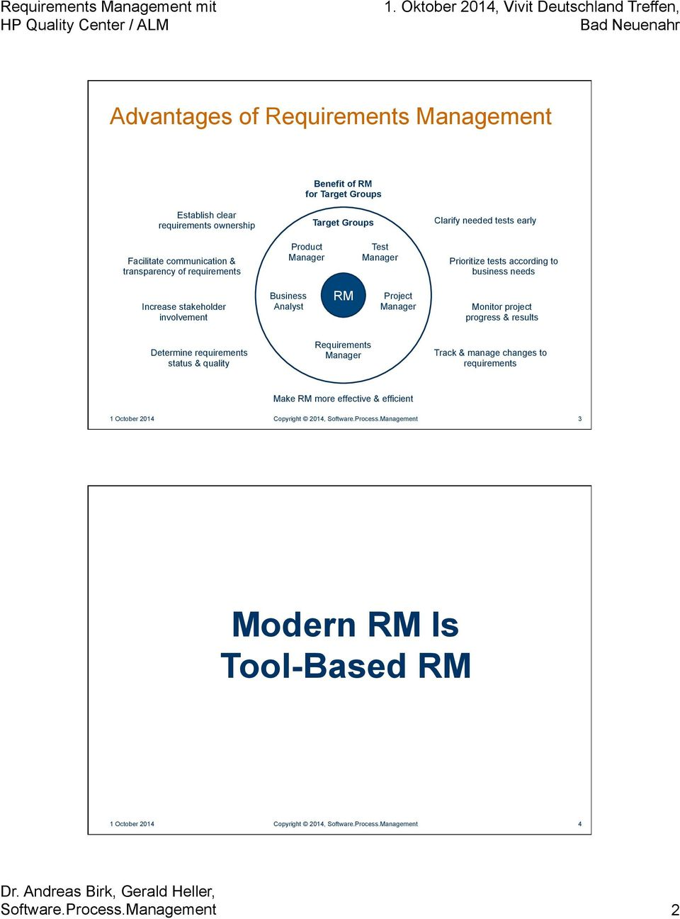 Monitor project progress & results Determine requirements status & quality Requirements Track & manage changes to requirements Make RM more effective & efficient 1