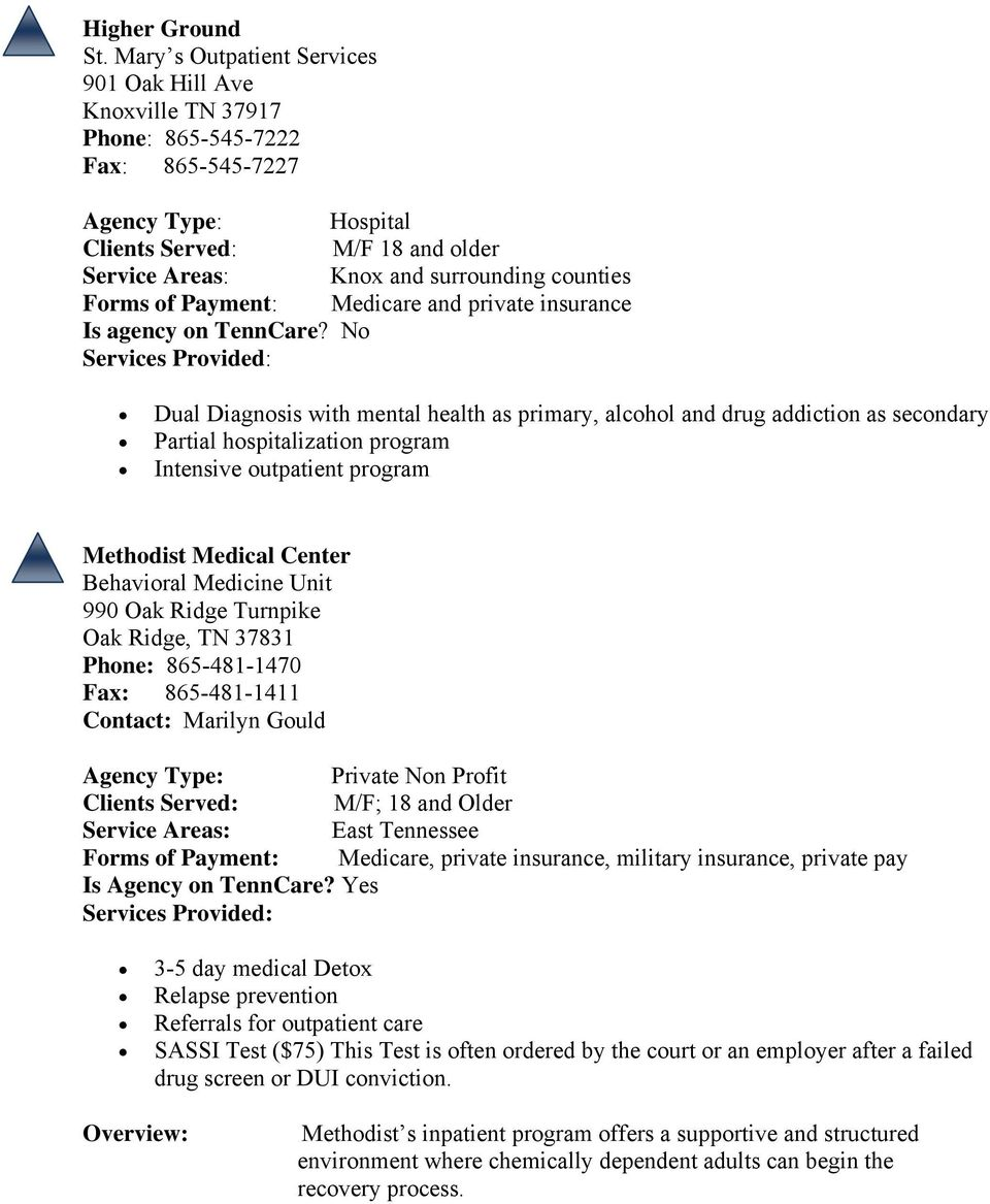 counties Forms of Payment: Medicare and private insurance Is agency on TennCare?