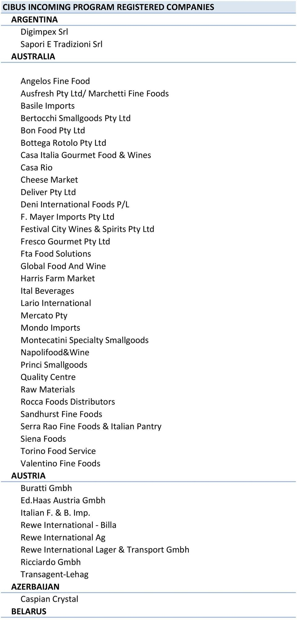 Mayer Imports Pty Ltd Festival City Wines & Spirits Pty Ltd Fresco Gourmet Pty Ltd Fta Food Solutions Global Food And Wine Harris Farm Market Ital Beverages Lario International Mercato Pty Mondo