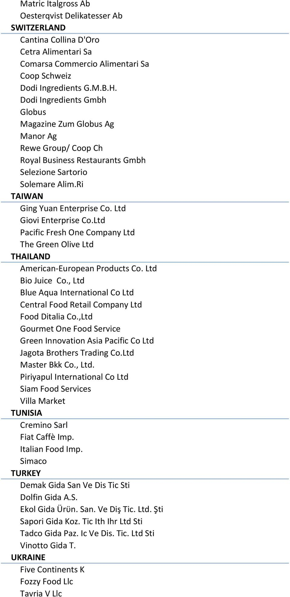 Ltd Giovi Enterprise Co.Ltd Pacific Fresh One Company Ltd The Green Olive Ltd THAILAND American-European Products Co. Ltd Bio Juice Co.
