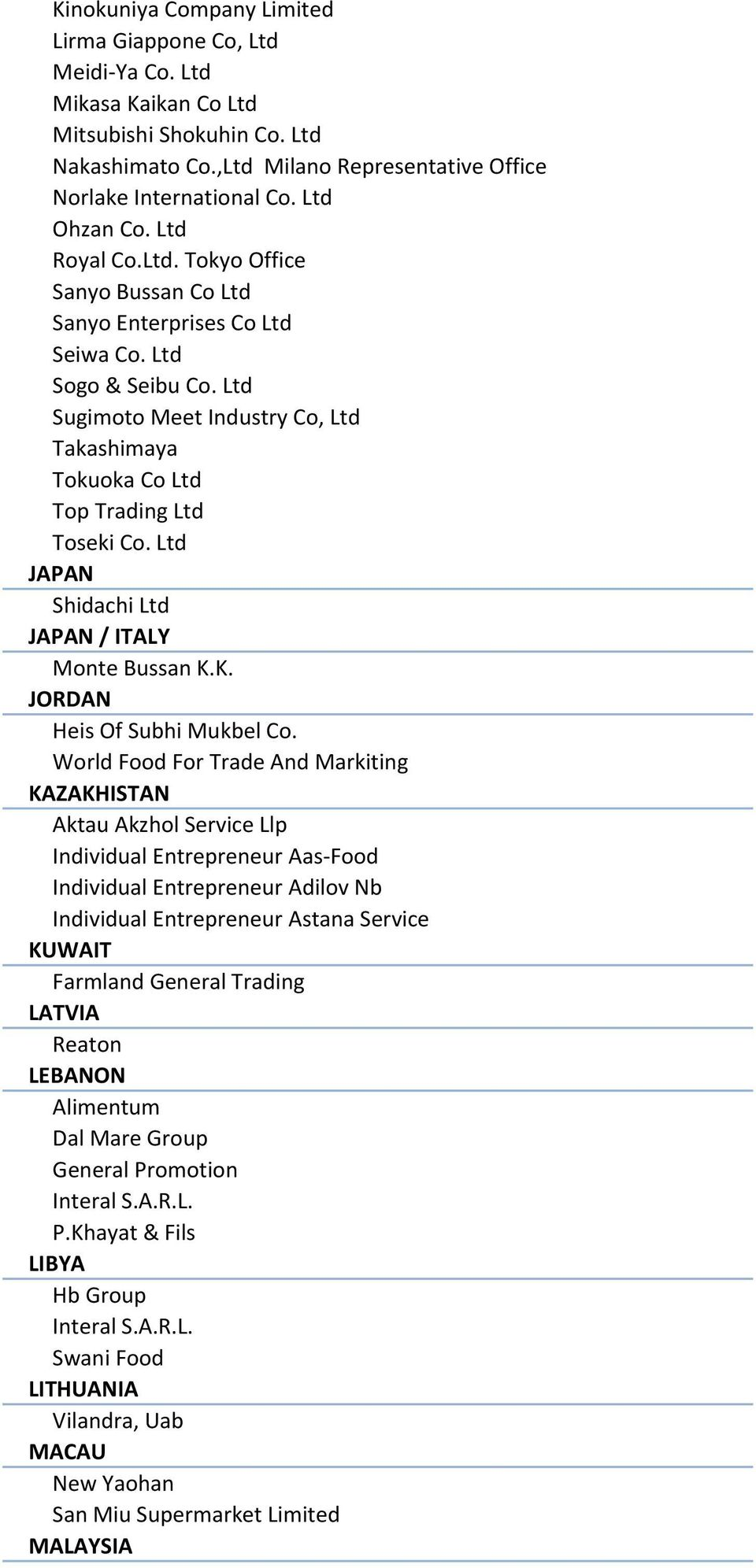 Ltd Sugimoto Meet Industry Co, Ltd Takashimaya Tokuoka Co Ltd Top Trading Ltd Toseki Co. Ltd JAPAN Shidachi Ltd JAPAN / ITALY Monte Bussan K.K. JORDAN Heis Of Subhi Mukbel Co.