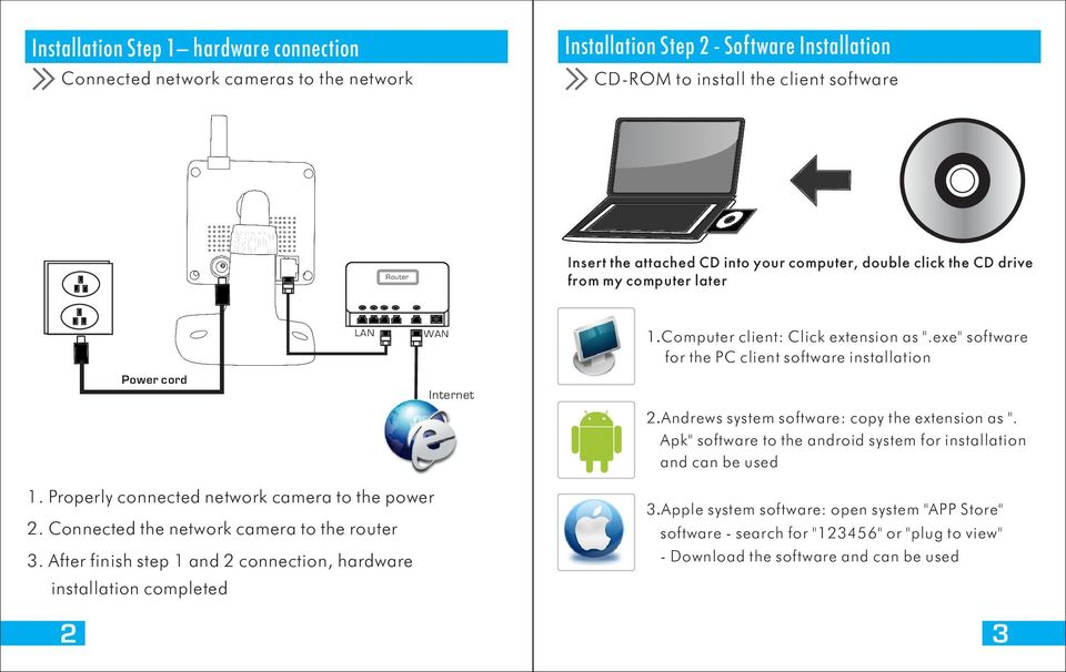 "Andrews system software: copy the extension as "". Apk"" software to the android system for installation and can be used 1. Properly connected network camera to the power."