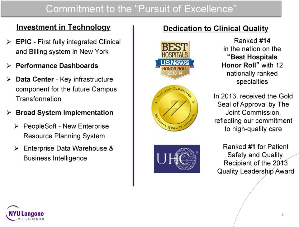 Business Intelligence Dedication to Clinical Quality Ranked #14 in the nation on the Best Hospitals Honor Roll with 12 nationally ranked specialties In 2013, received the Gold