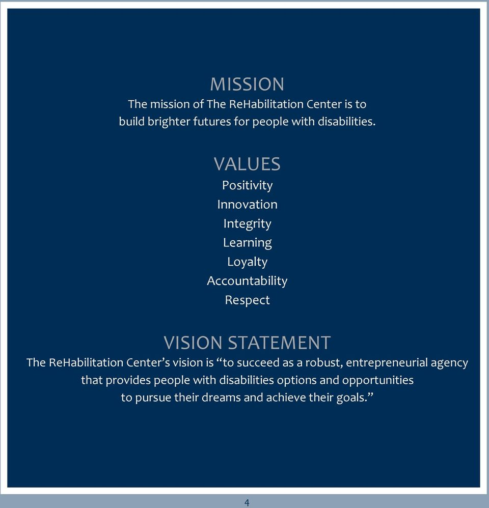 VALUES Positivity Innovation Integrity Learning Loyalty Accountability Respect VISION STATEMENT The