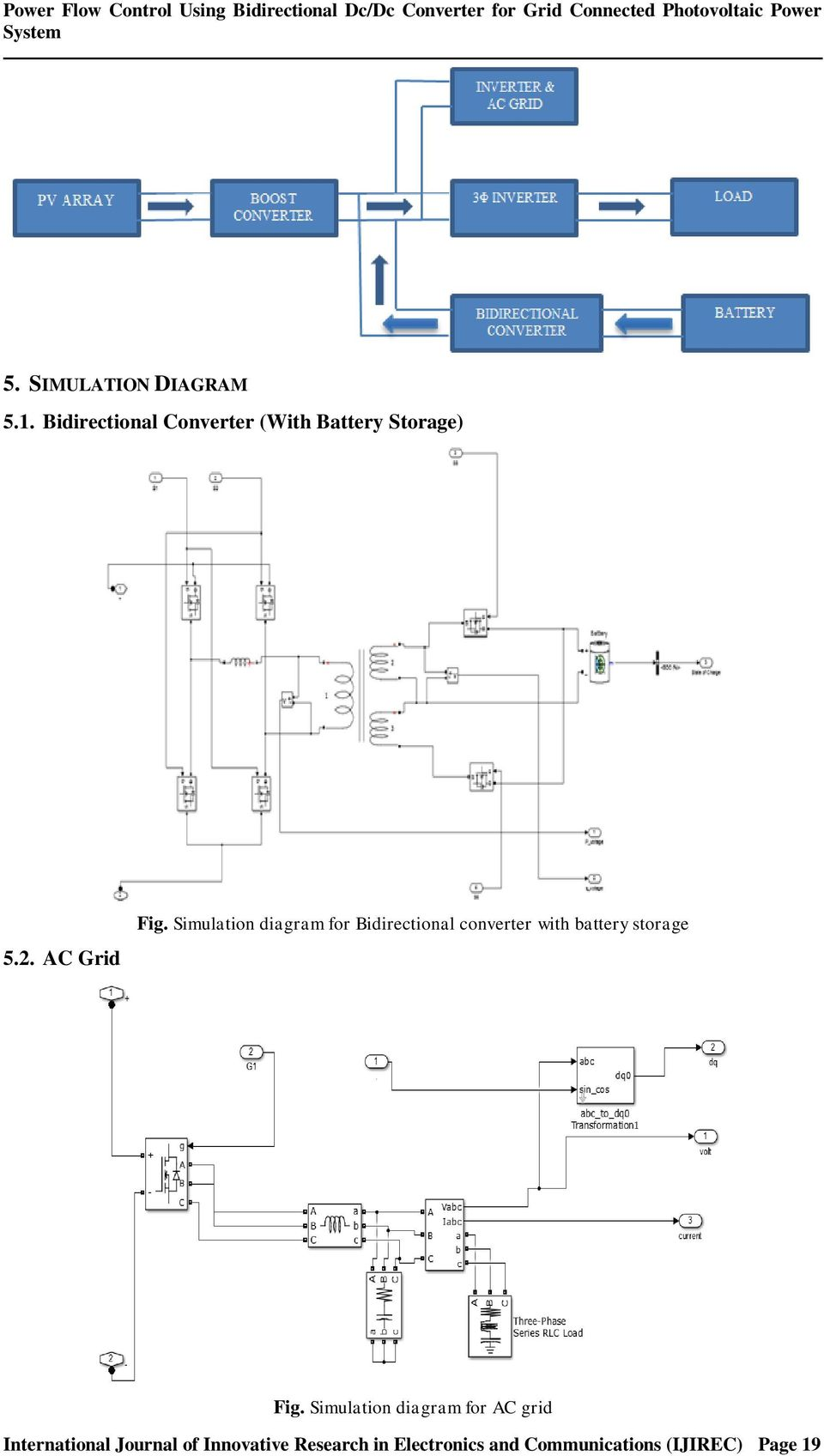 Simulation diagram for Bidirectional converter with battery storage Fig.