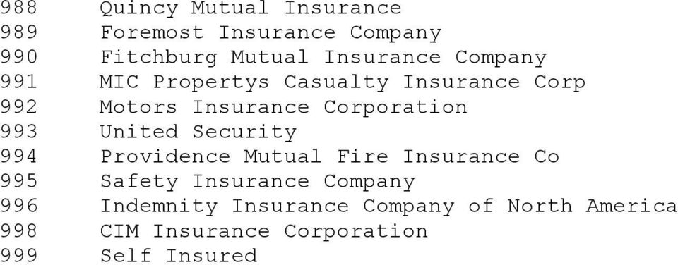 United Security 994 Providence Mutual Fire Insurance Co 995 Safety Insurance Company 996