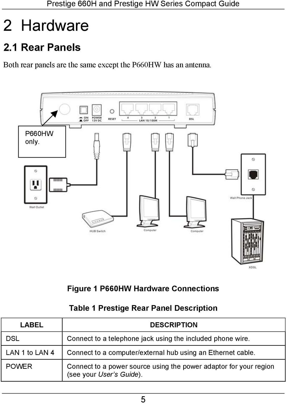 DESCRIPTION Connect to a telephone jack using the included phone wire.