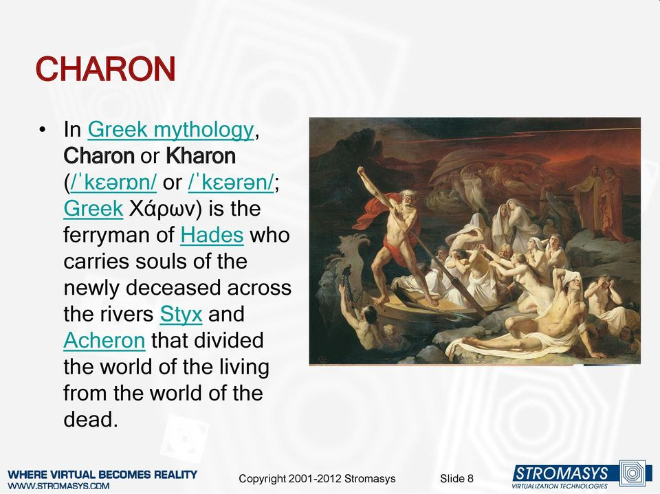 CHARON and real life - PDF