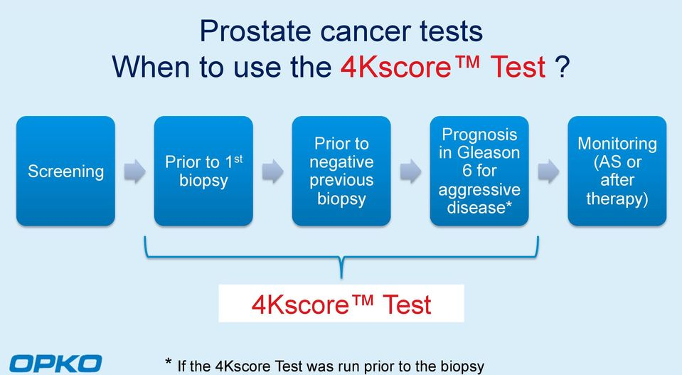 Prognosis in Gleason 6 for aggressive disease* Monitoring (AS or
