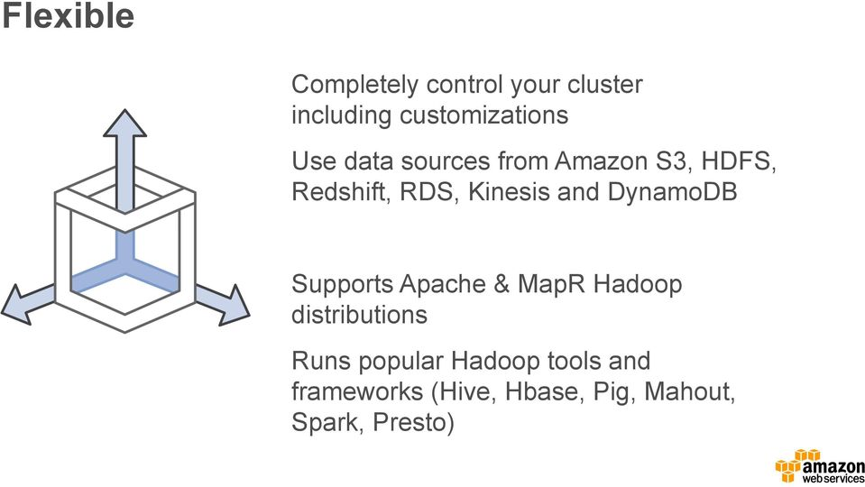 DynamoDB Supports Apache & MapR Hadoop distributions Runs popular