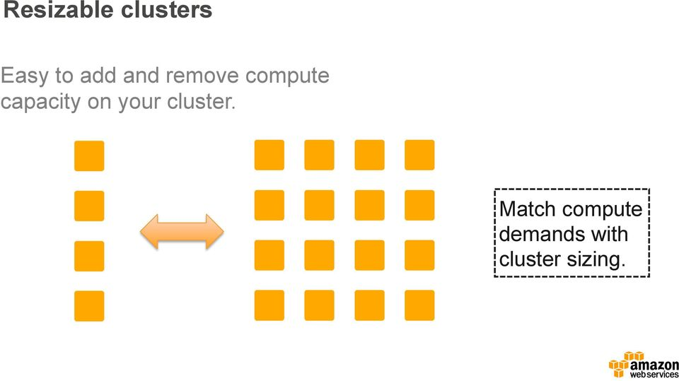 capacity on your cluster.