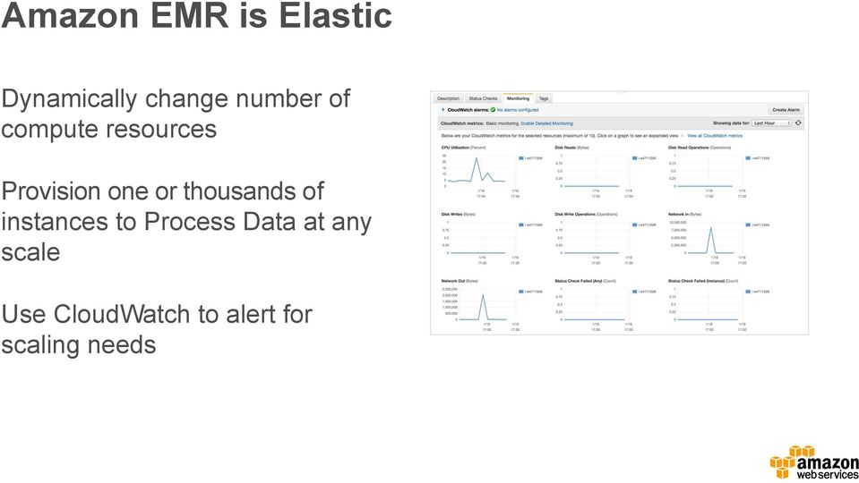thousands of instances to Process Data at