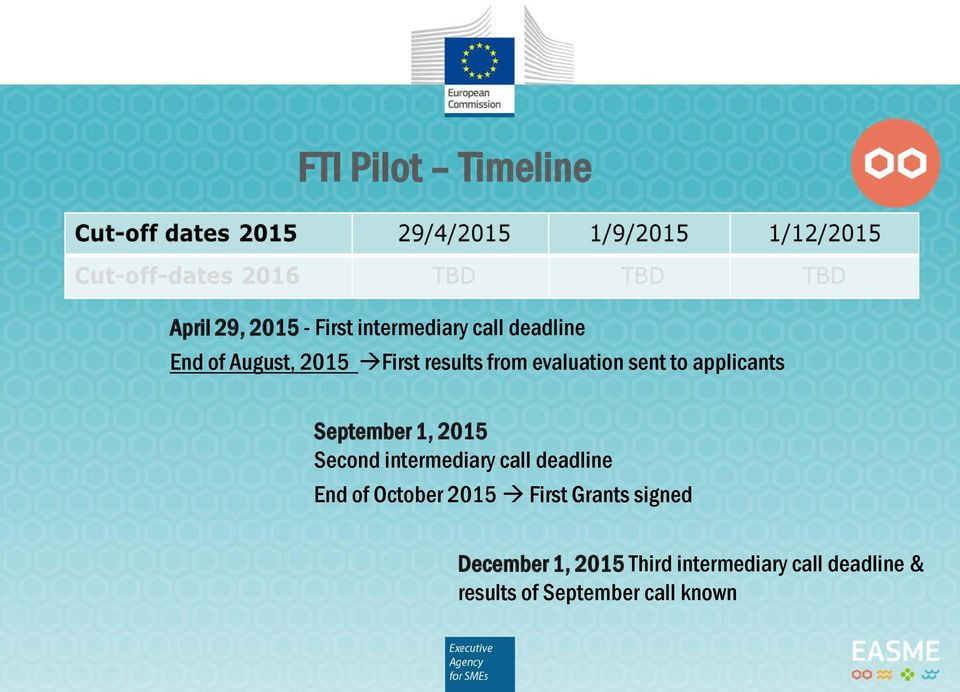 2015 Second intermediary call deadline End of October 2015 First Grants signed