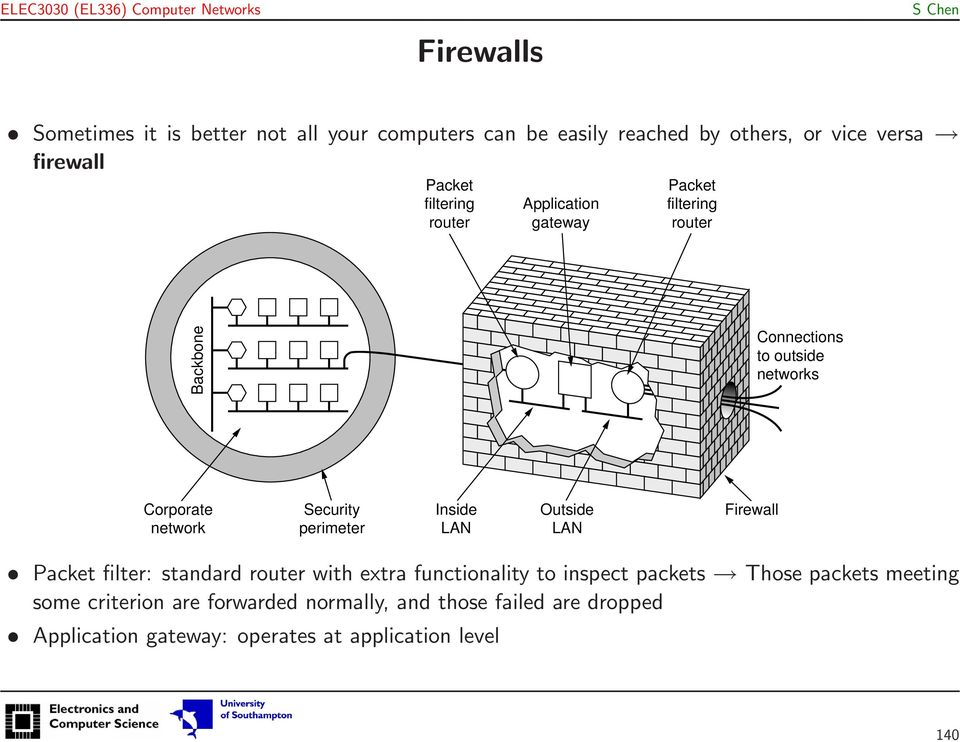 perimeter Inside LAN Outside LAN Firewall filter: standard with extra functionality to inspect packets Those packets