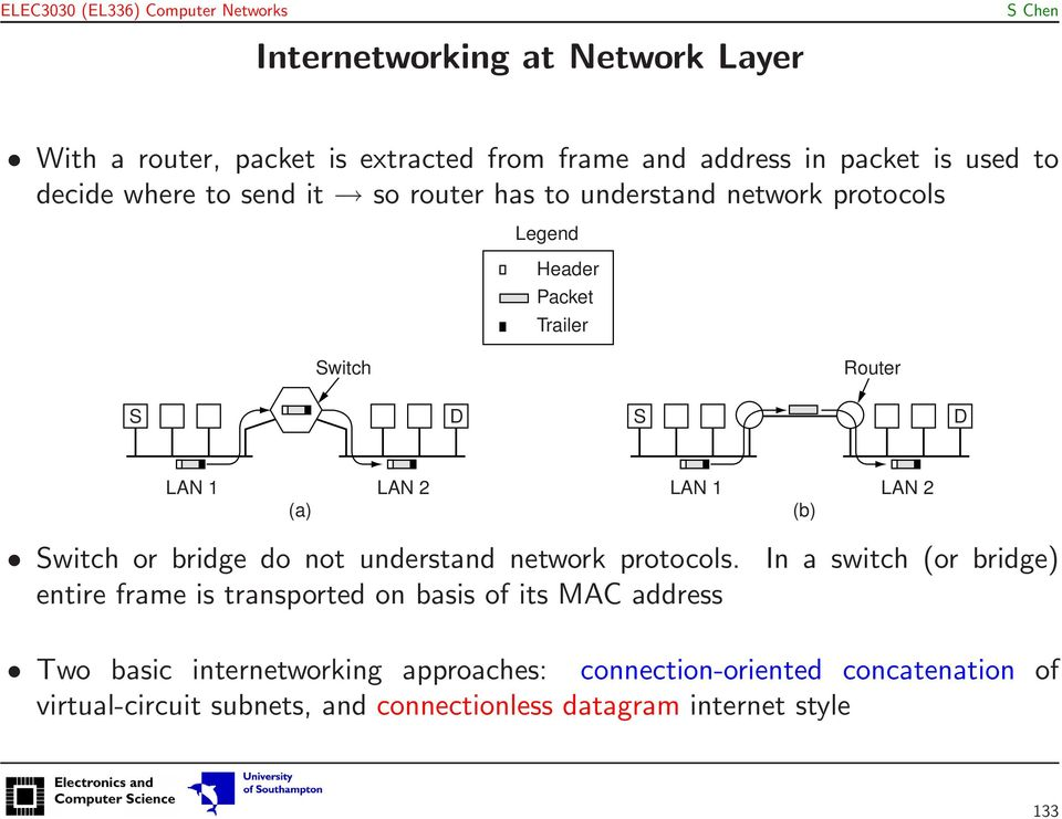 bridge do not understand network protocols.