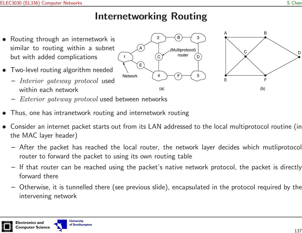 internet packet starts out from its LAN addressed to the local multiprotocol routine (in the AC layer header) After the packet has reached the local, the network layer decides which mutliprotocol to