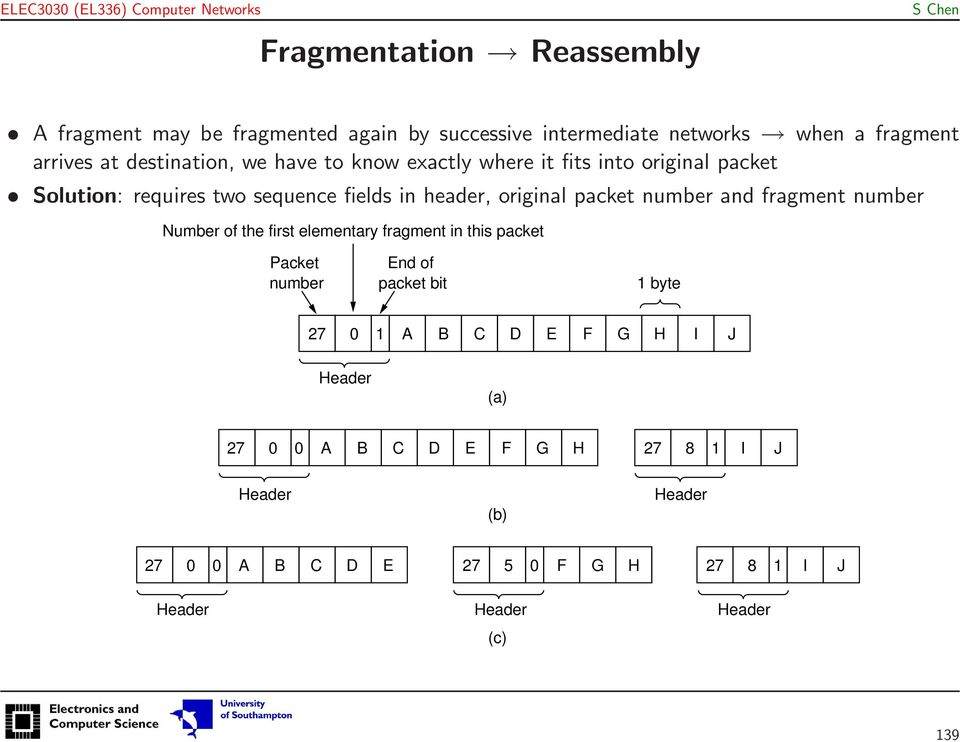 packet number and fragment number Number of the first elementary fragment in this packet number End of packet bit 1 byte 27 0 1 A B C