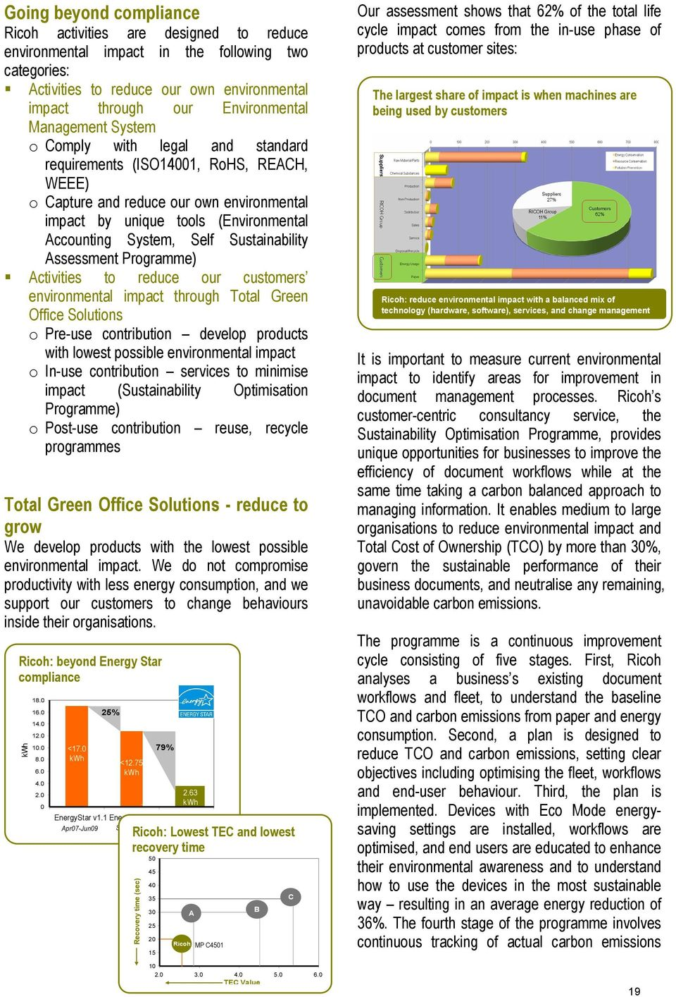 Sustainability Assessment Programme) Activities to reduce our customers environmental impact through Total Green Office Solutions o Pre-use contribution develop products with lowest possible