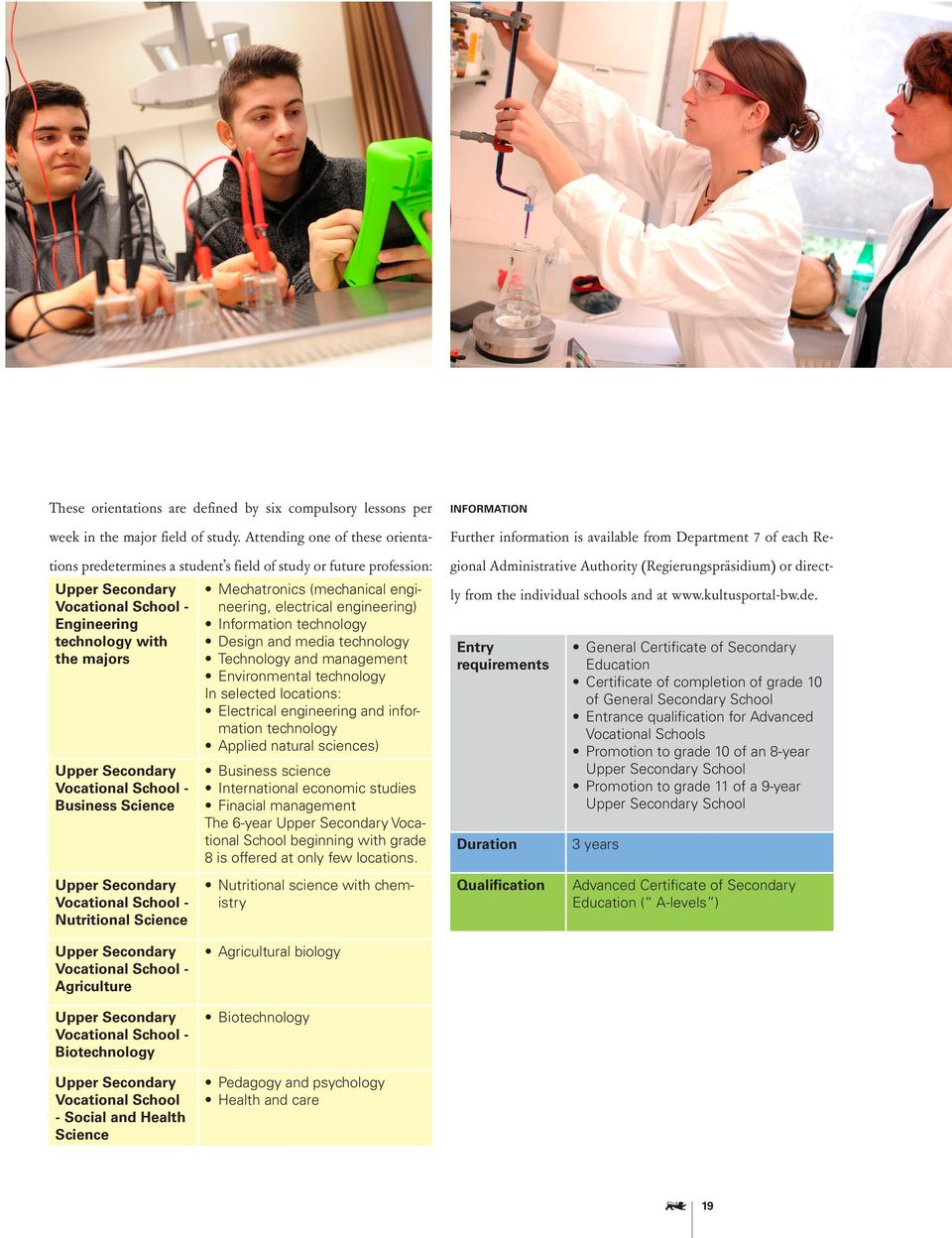 Vocational School - Business Science Upper Secondary Vocational School - Nutritional Science Mechatronics (mechanical engineering, electrical engineering) Information technology Design and media