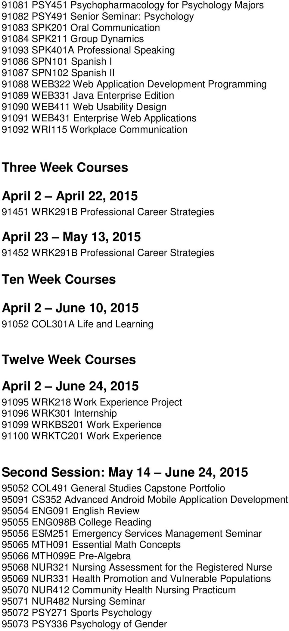 Applications 91092 WRI115 Workplace Communication Three Week Courses April 2 April 22, 2015 91451 WRK291B Professional Career Strategies April 23 May 13, 2015 91452 WRK291B Professional Career