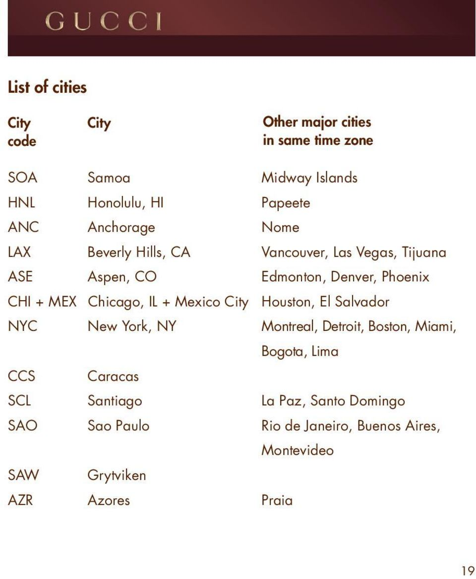 Chicago, IL + Mexico City Houston, El Salvador NYC New York, NY Montreal, Detroit, Boston, Miami, Bogota, Lima CCS