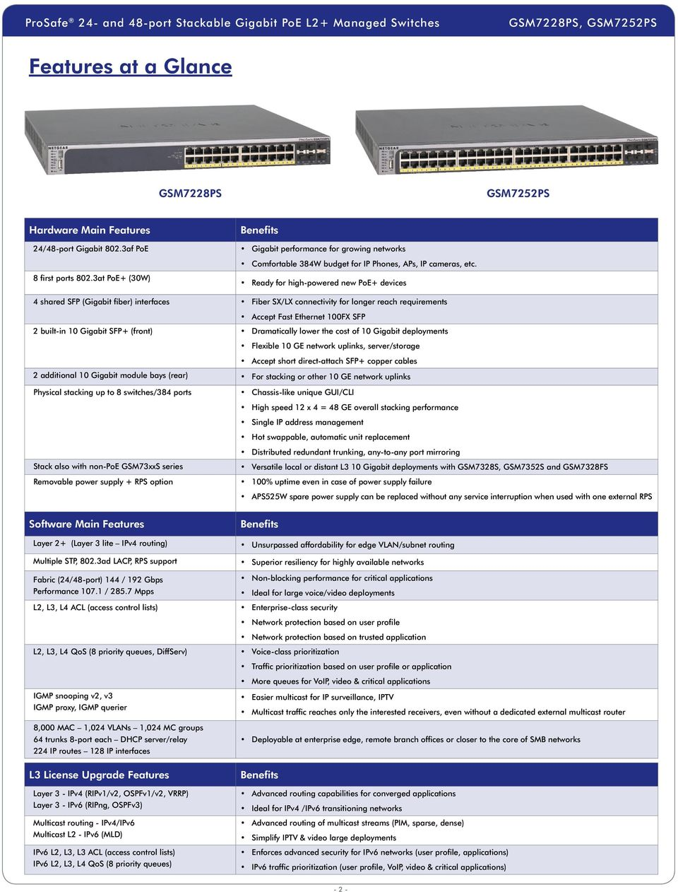 Ready for high-powered new PoE+ devices 4 shared SFP (Gigabit fiber) interfaces Fiber SX/LX connectivity for longer reach requirements Accept Fast Ethernet 100FX SFP 2 built-in 10 Gigabit SFP+