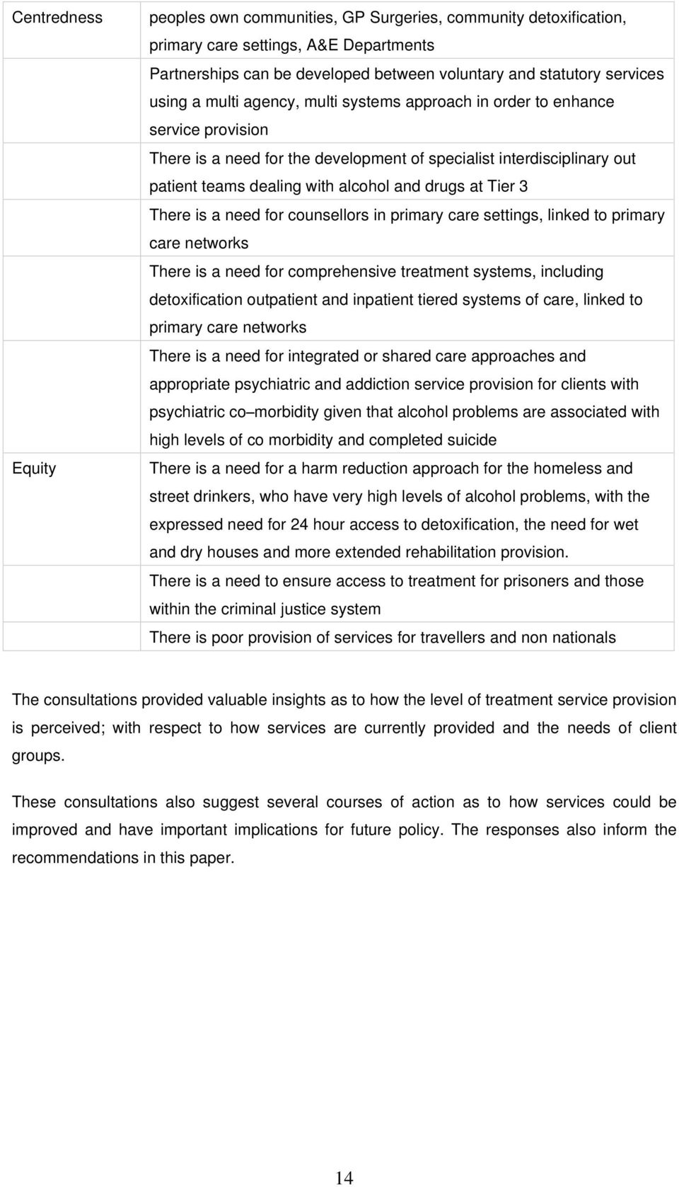Tier 3 There is a need for counsellors in primary care settings, linked to primary care networks There is a need for comprehensive treatment systems, including detoxification outpatient and inpatient