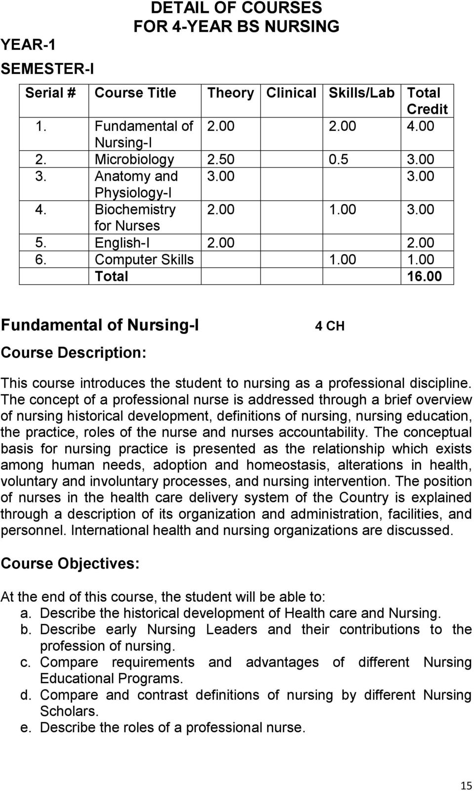 00 Fundamental of Nursing-I Course Description: 4 CH This course introduces the student to nursing as a professional discipline.