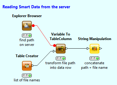 Combining such URL with the list of file names allows to refer to the data file URLs on the shared KNIME Server and to feed the switch node with the same list of file paths as from the List Files