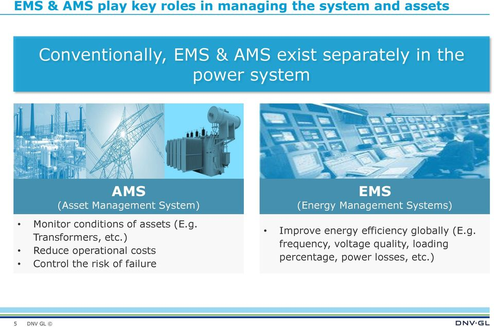 ) Reduce operational costs Control the risk of failure EMS (Energy Management Systems) Improve