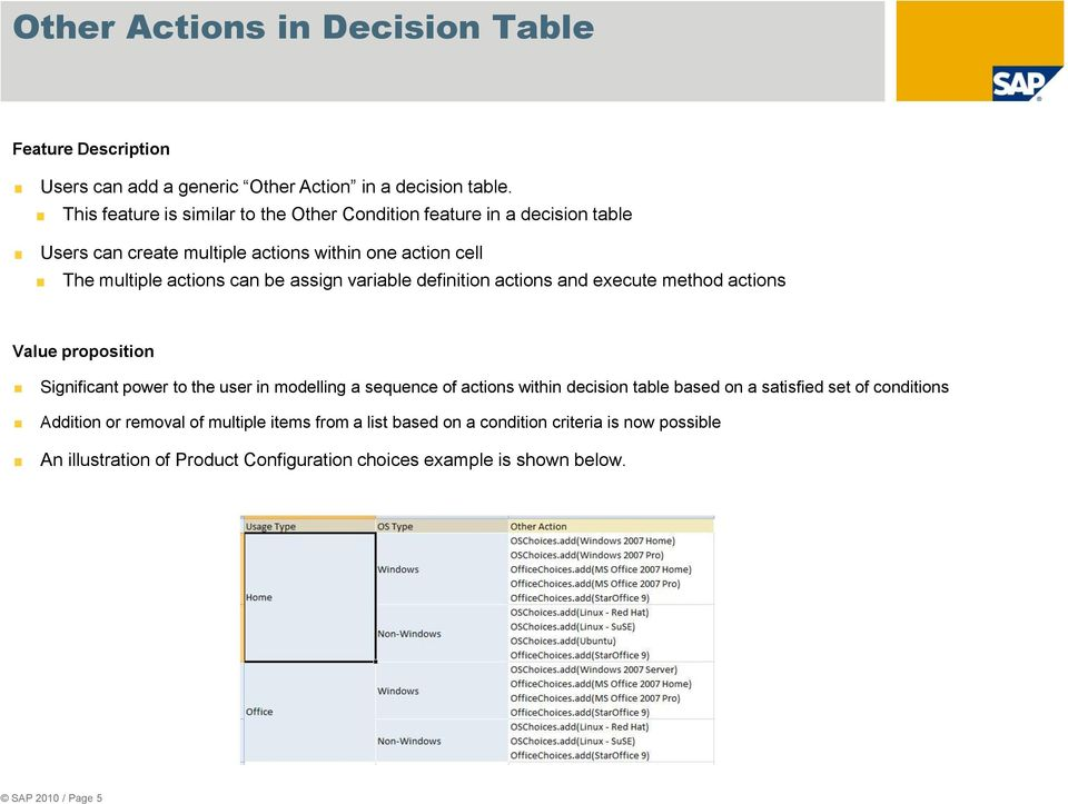 assign variable definition actions and execute method actions Value proposition Significant power to the user in modelling a sequence of actions within decision