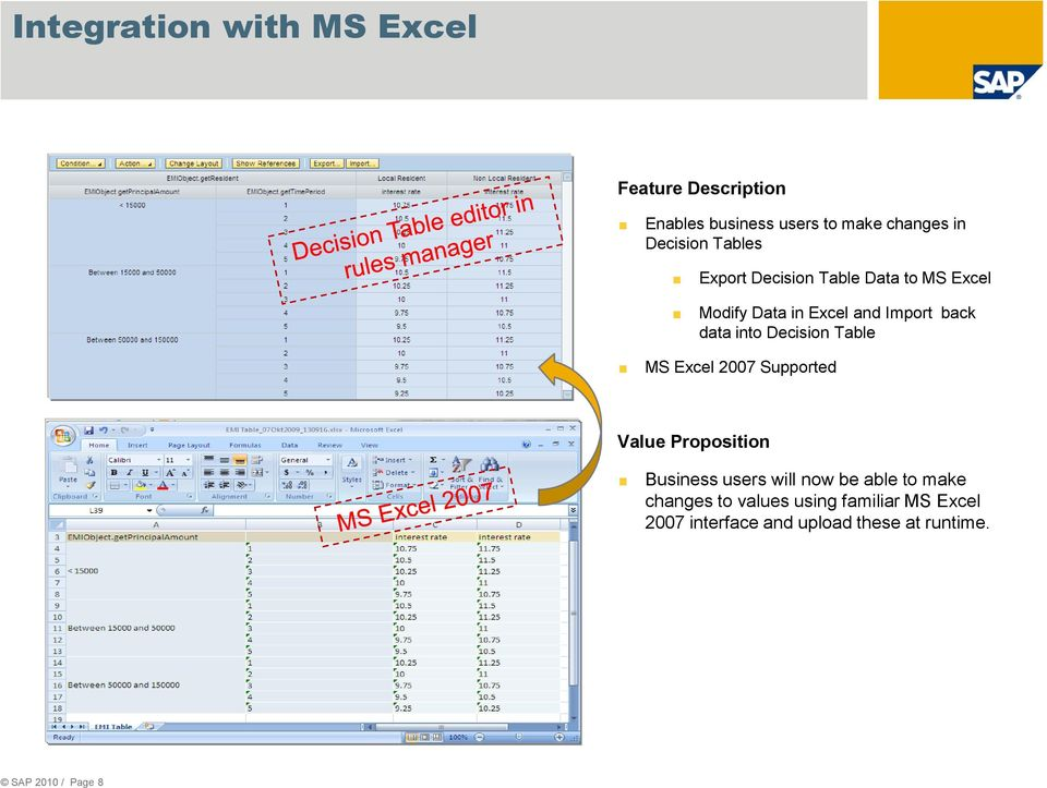 Import / Export Data MS Excel 2007 Supported Value Proposition Business users will now be able to
