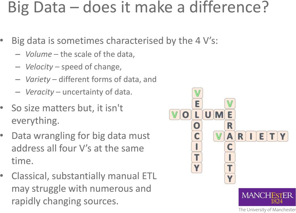 change, Variety different forms of data, and Veracity uncertainty of data.