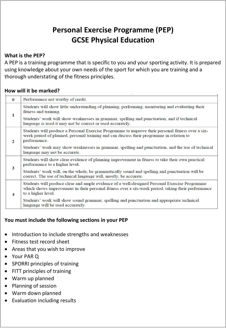 personal exercise plan coursework Personal exercise plan example created for btec sports all exercise plans, for each lesson including how to do a review of the session.