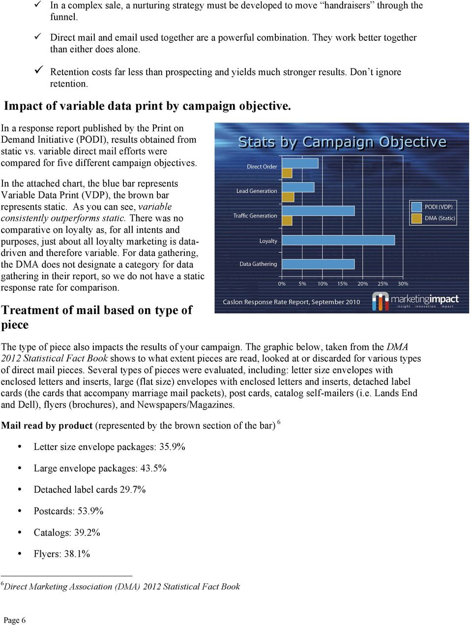 Impact of variable data print by campaign objective. In a response report published by the Print on Demand Initiative (PODI), results obtained from static vs.
